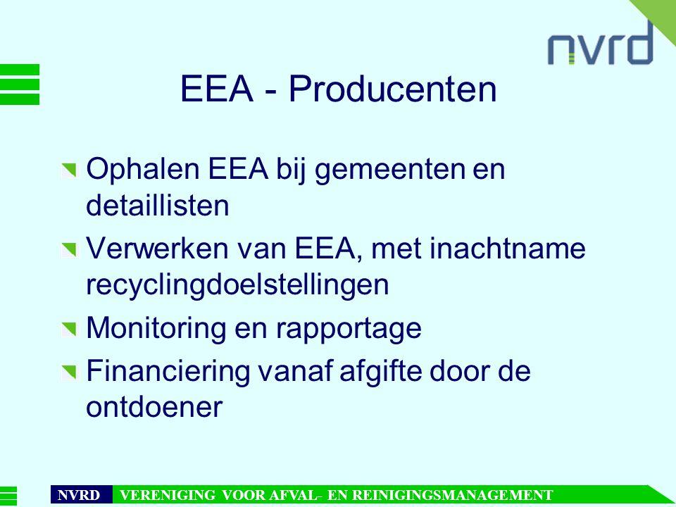 EEA - Producenten Ophalen EEA bij gemeenten en detaillisten