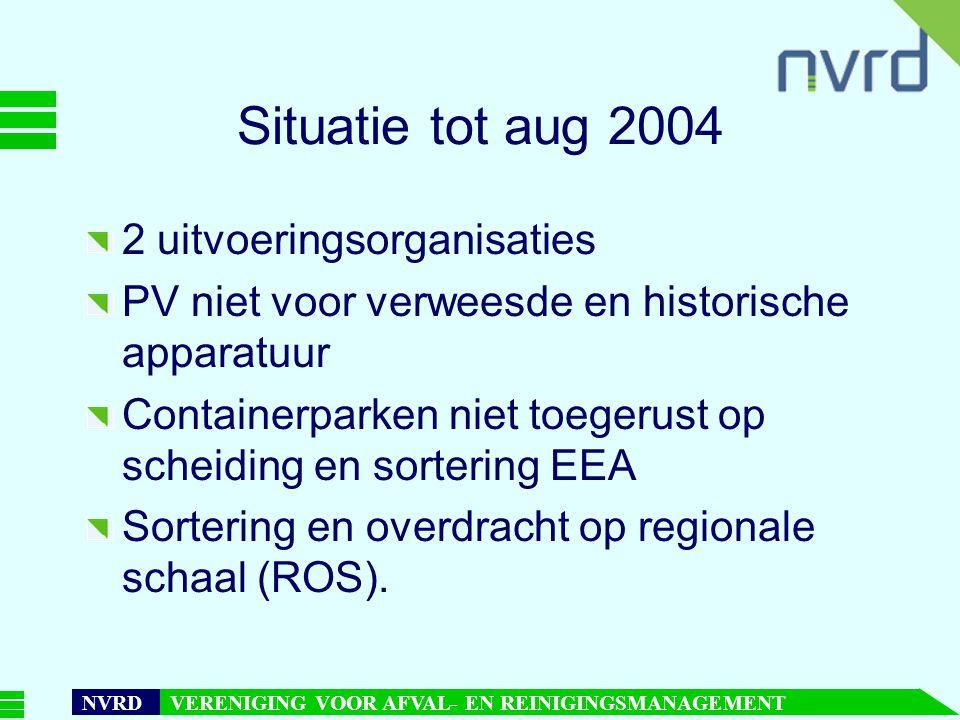 Situatie tot aug 2004 2 uitvoeringsorganisaties