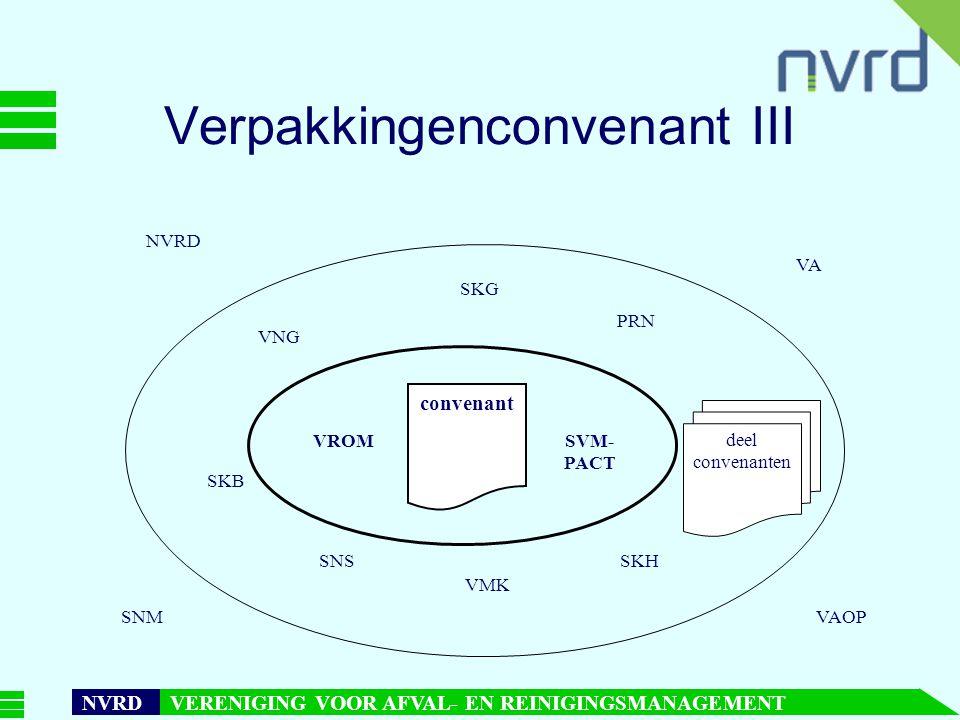 Verpakkingenconvenant III