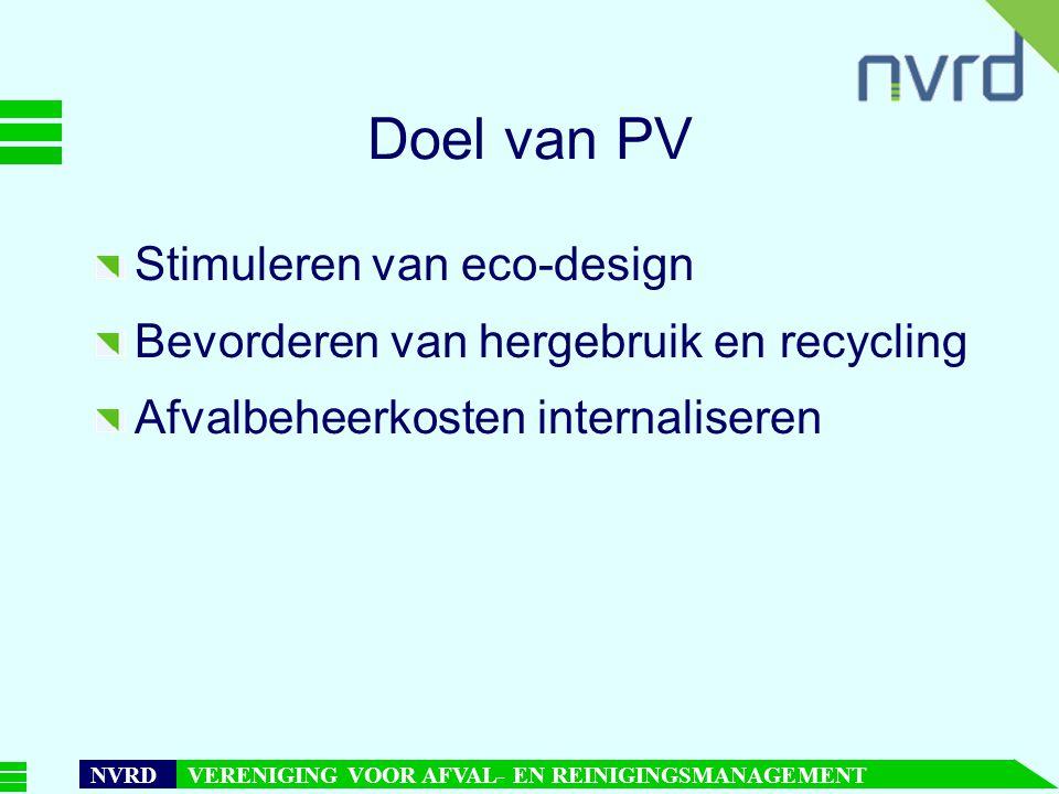 Doel van PV Stimuleren van eco-design