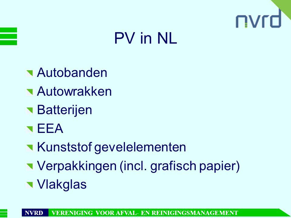 PV in NL Autobanden Autowrakken Batterijen EEA
