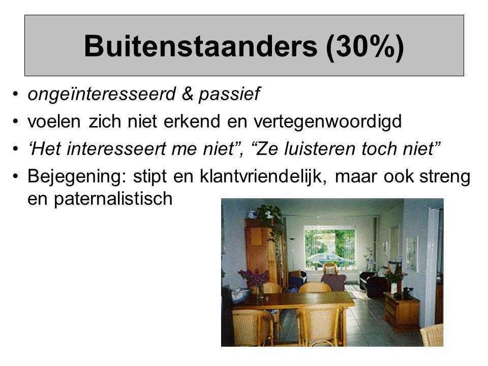 Buitenstaanders (30%) ongeïnteresseerd & passief