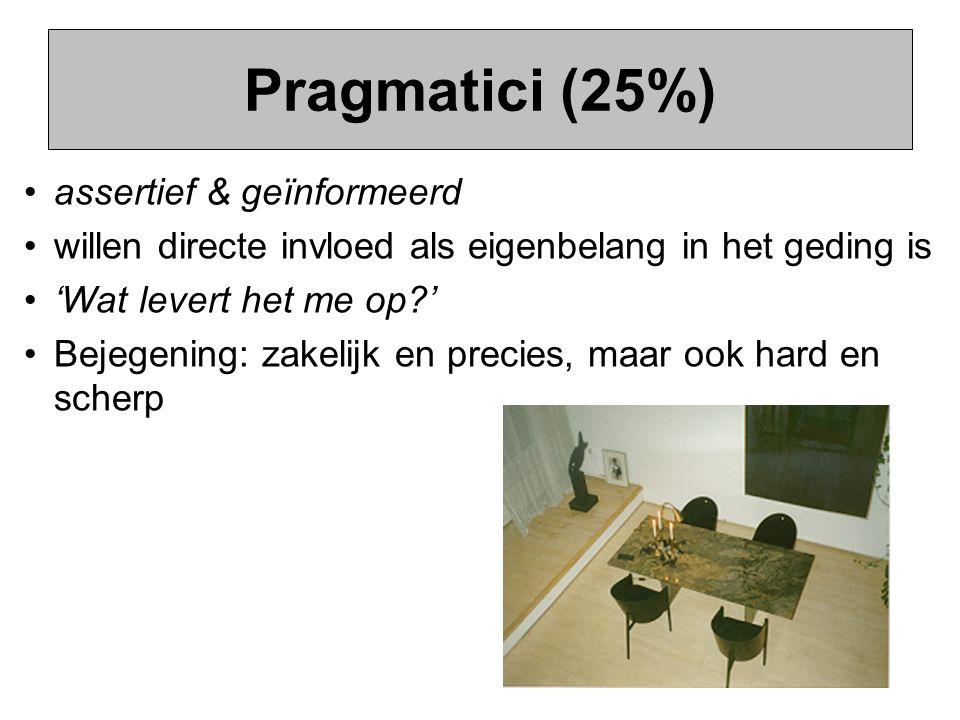Pragmatici (25%) assertief & geïnformeerd