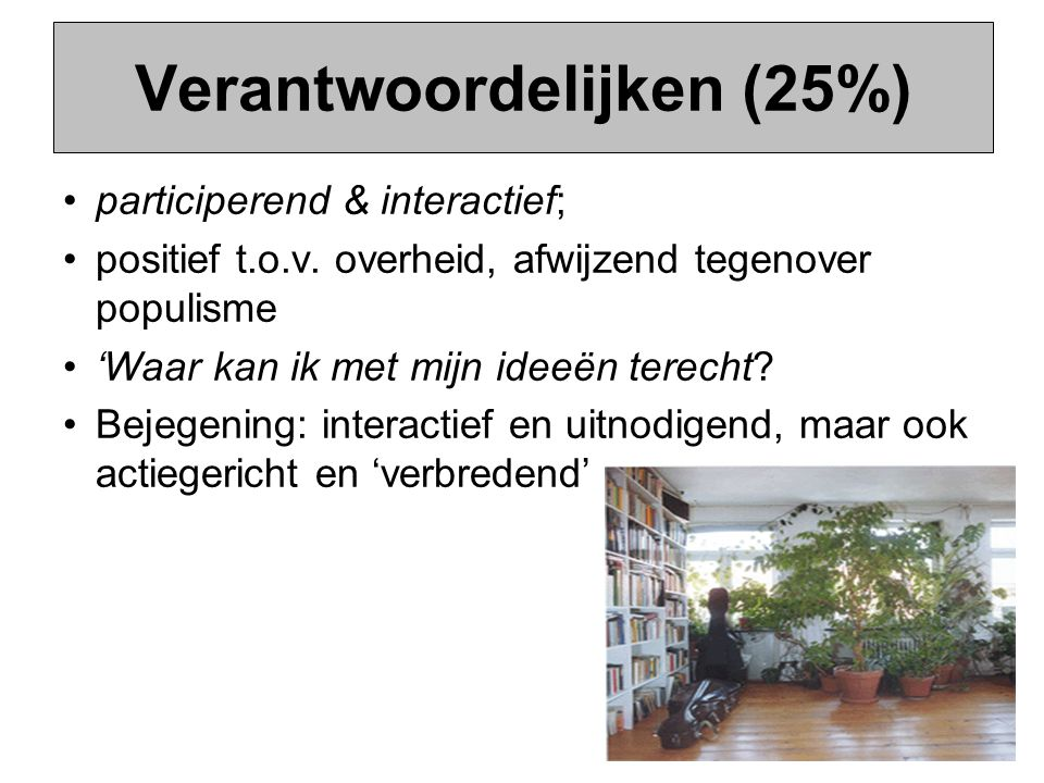 Verantwoordelijken (25%)