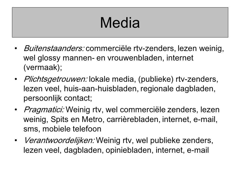 Media Buitenstaanders: commerciële rtv-zenders, lezen weinig, wel glossy mannen- en vrouwenbladen, internet (vermaak);