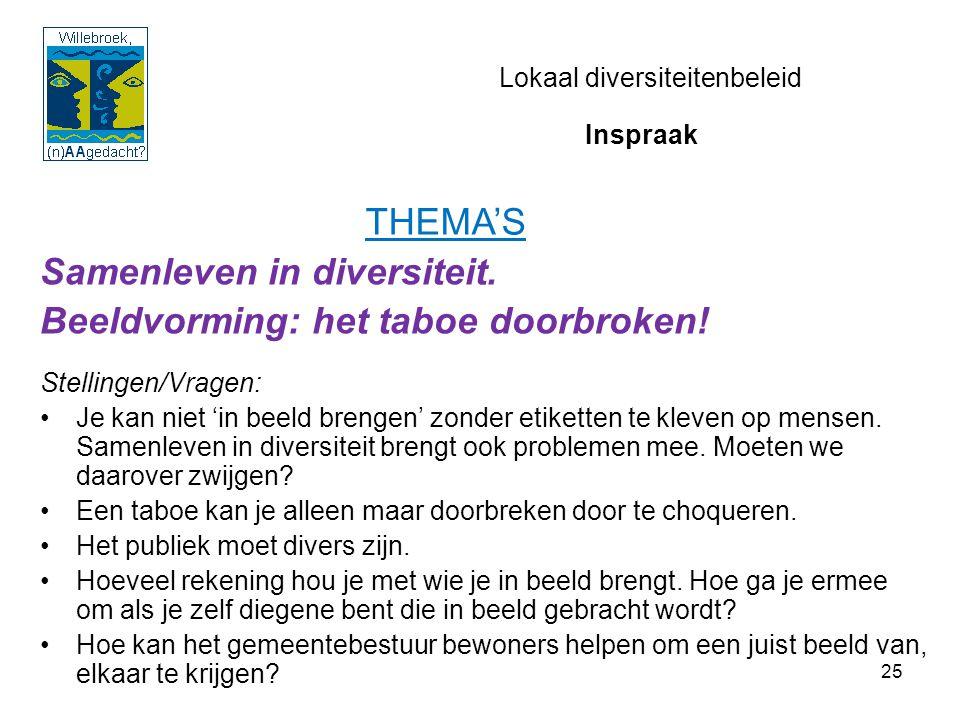 Lokaal diversiteitenbeleid