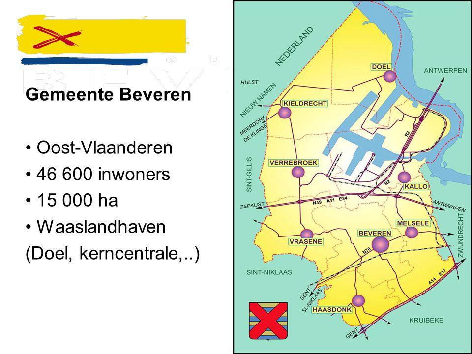 Gemeente Beveren Oost-Vlaanderen 46 600 inwoners 15 000 ha