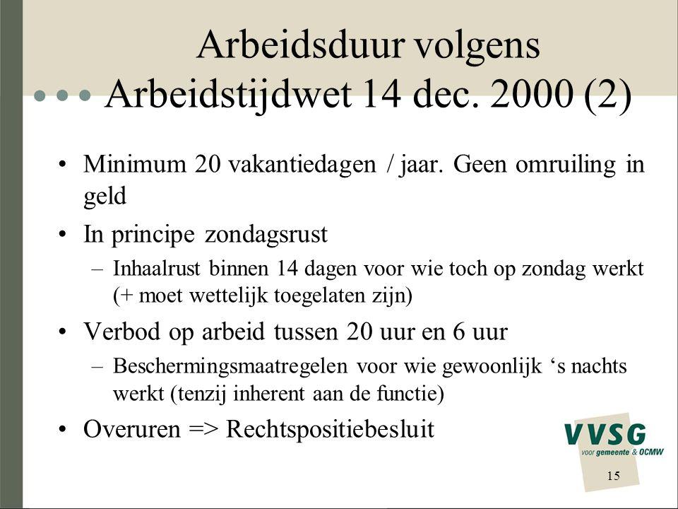 Arbeidsduur volgens Arbeidstijdwet 14 dec. 2000 (2)