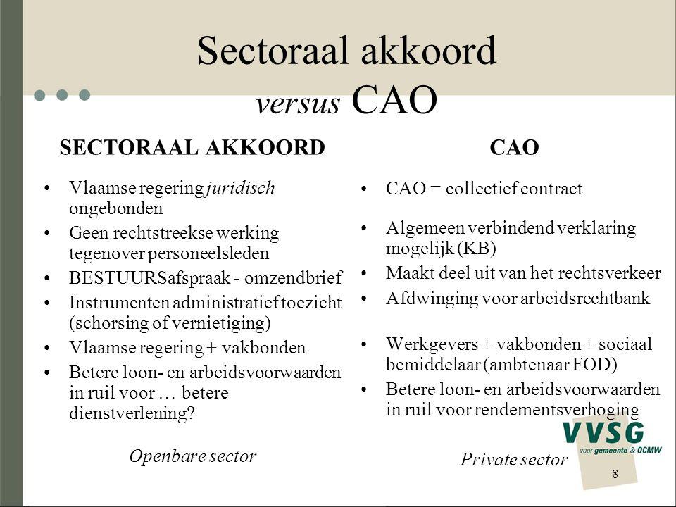 Sectoraal akkoord versus CAO