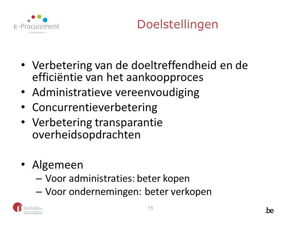 Administratieve vereenvoudiging Concurrentieverbetering