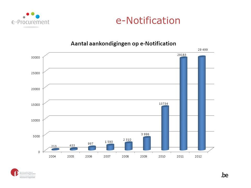e-Notification