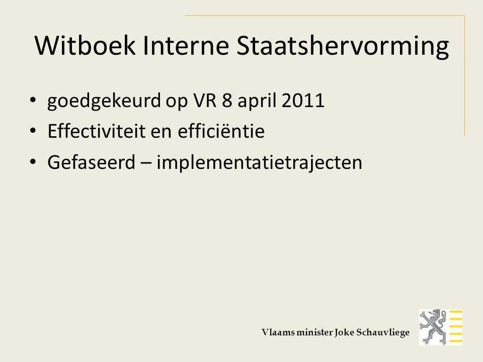 Witboek Interne Staatshervorming
