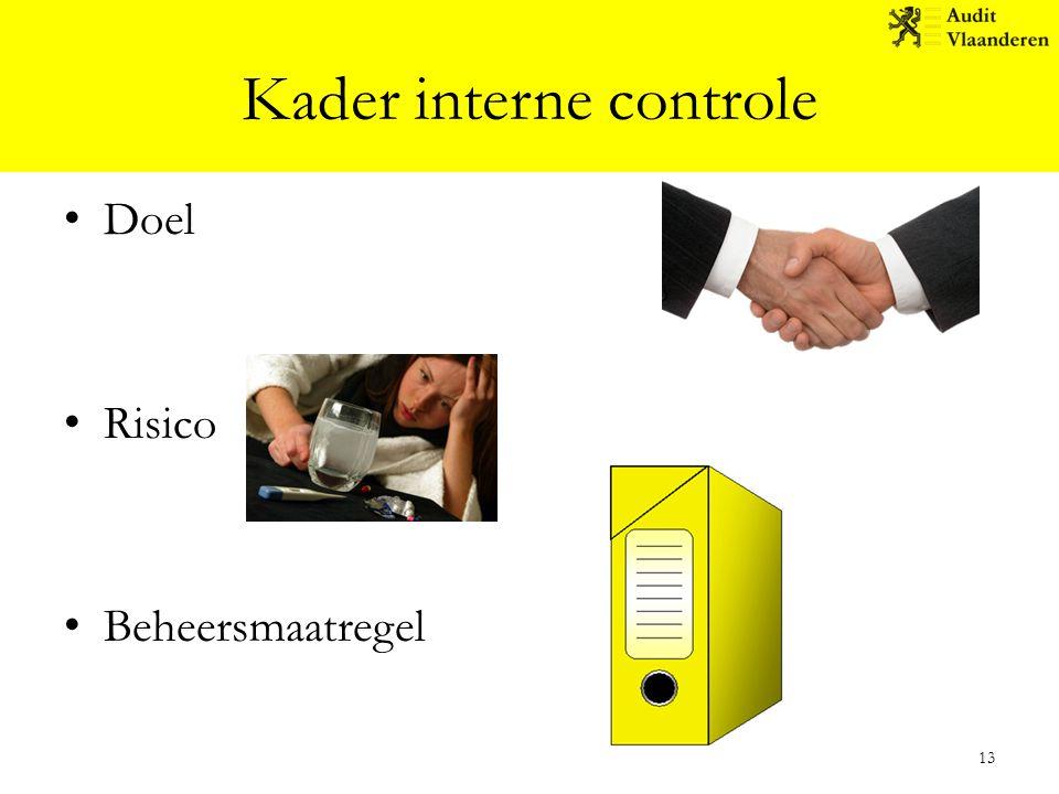 Kader interne controle