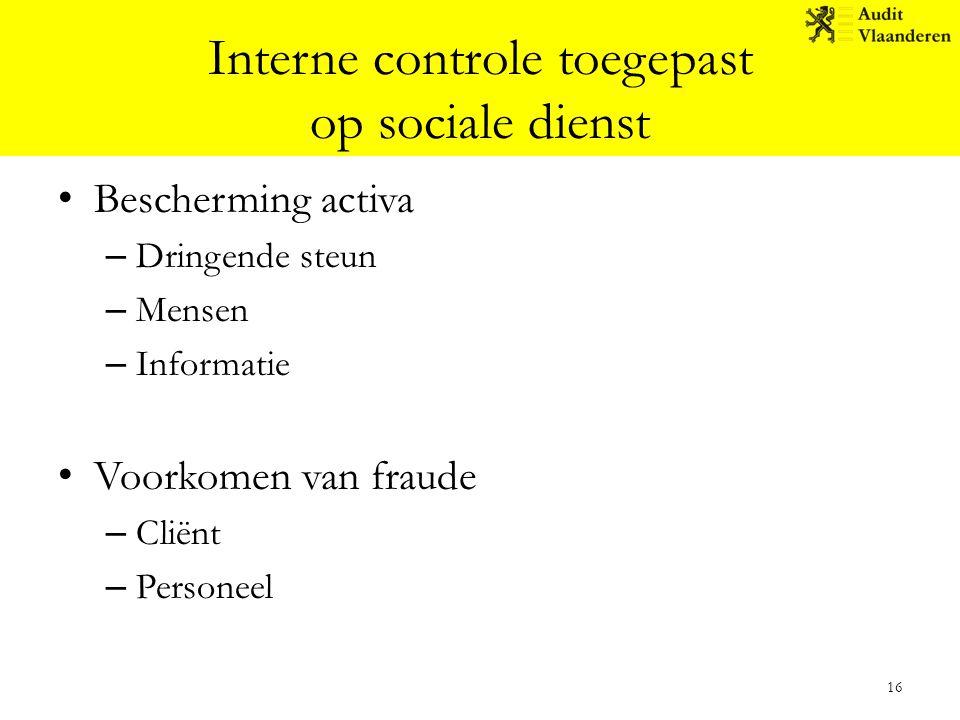 Interne controle toegepast op sociale dienst