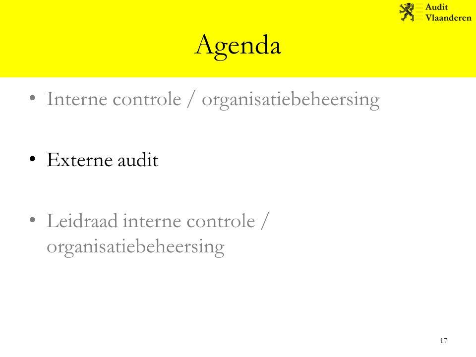 Agenda Interne controle / organisatiebeheersing Externe audit