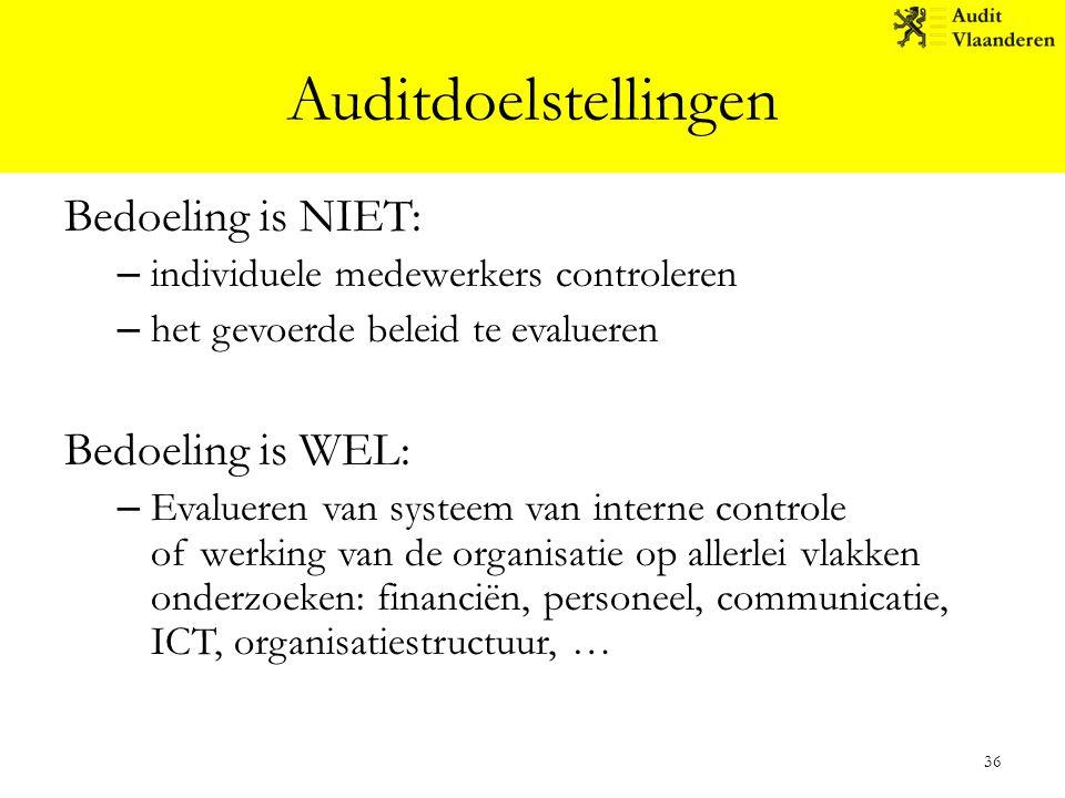 Auditdoelstellingen Bedoeling is NIET: Bedoeling is WEL: