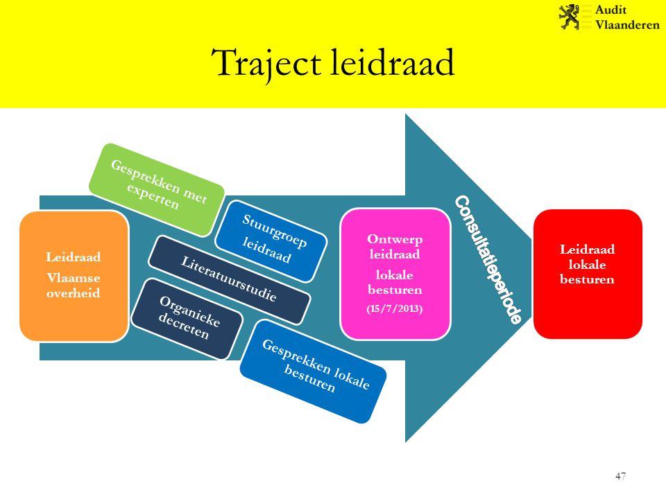 Traject leidraad Leidraad Vlaamse overheid Organieke decreten