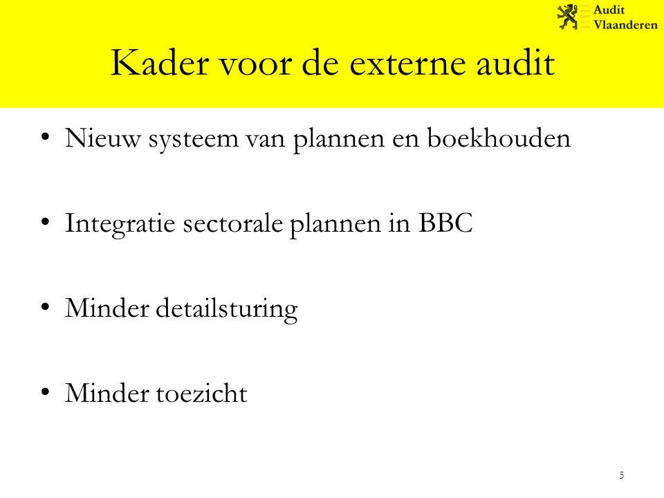 Kader voor de externe audit