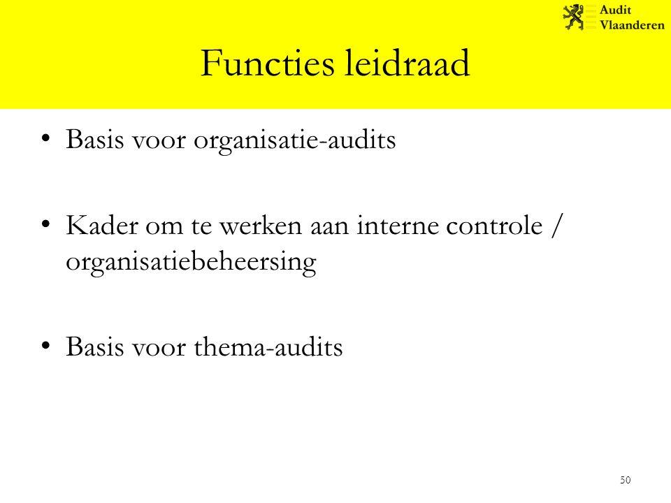 Functies leidraad Basis voor organisatie-audits
