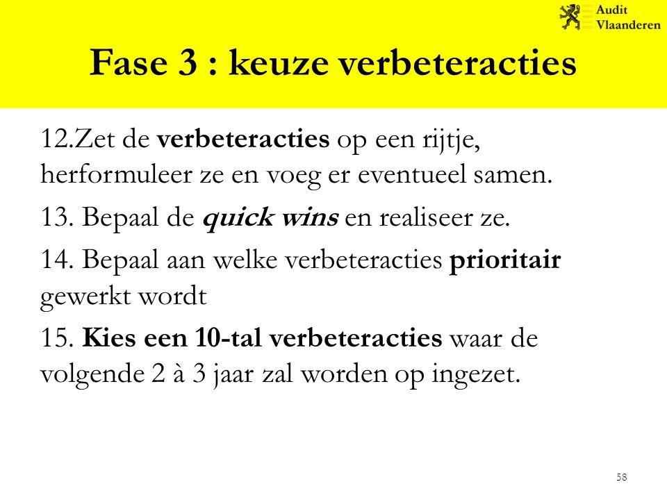 Fase 3 : keuze verbeteracties