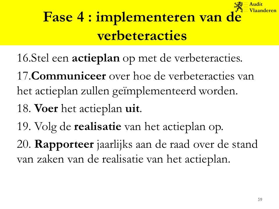 Fase 4 : implementeren van de verbeteracties
