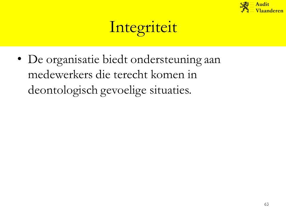 Integriteit De organisatie biedt ondersteuning aan medewerkers die terecht komen in deontologisch gevoelige situaties.