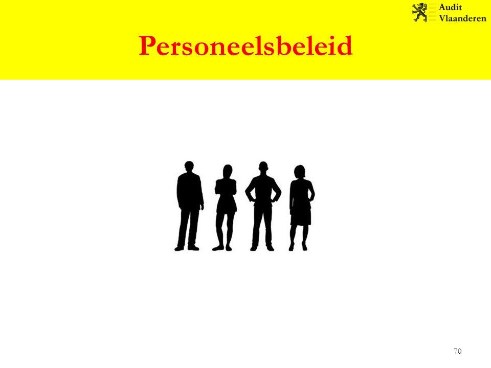 Personeelsbeleid