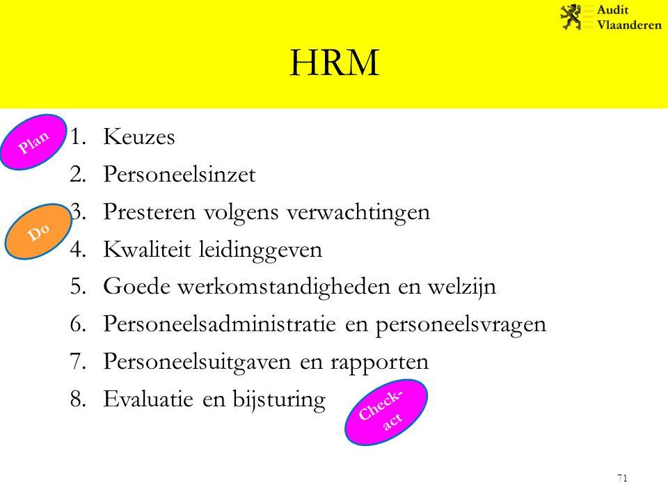 HRM Keuzes Personeelsinzet Presteren volgens verwachtingen