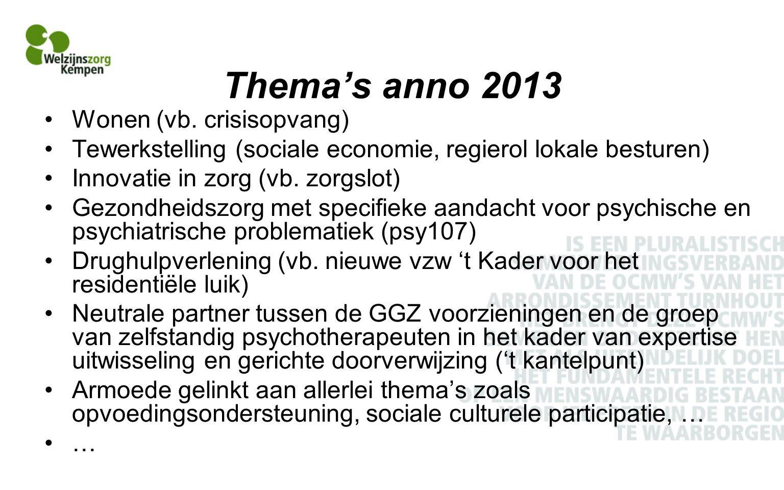 Thema's anno 2013 Wonen (vb. crisisopvang)