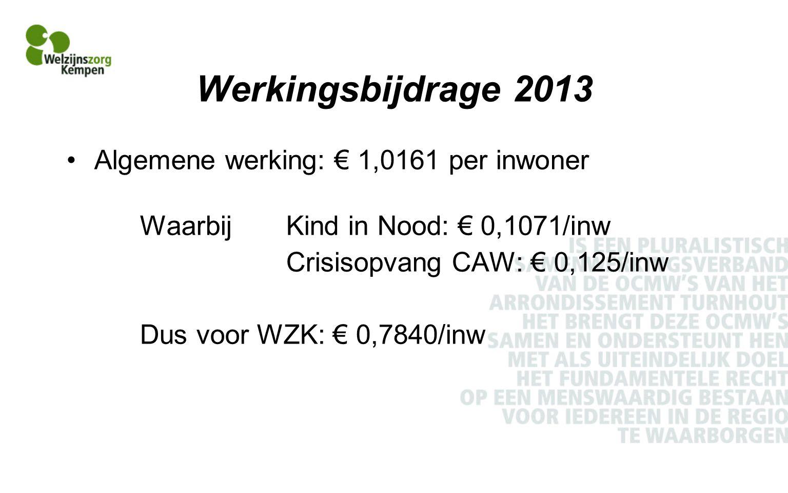Werkingsbijdrage 2013 Algemene werking: € 1,0161 per inwoner