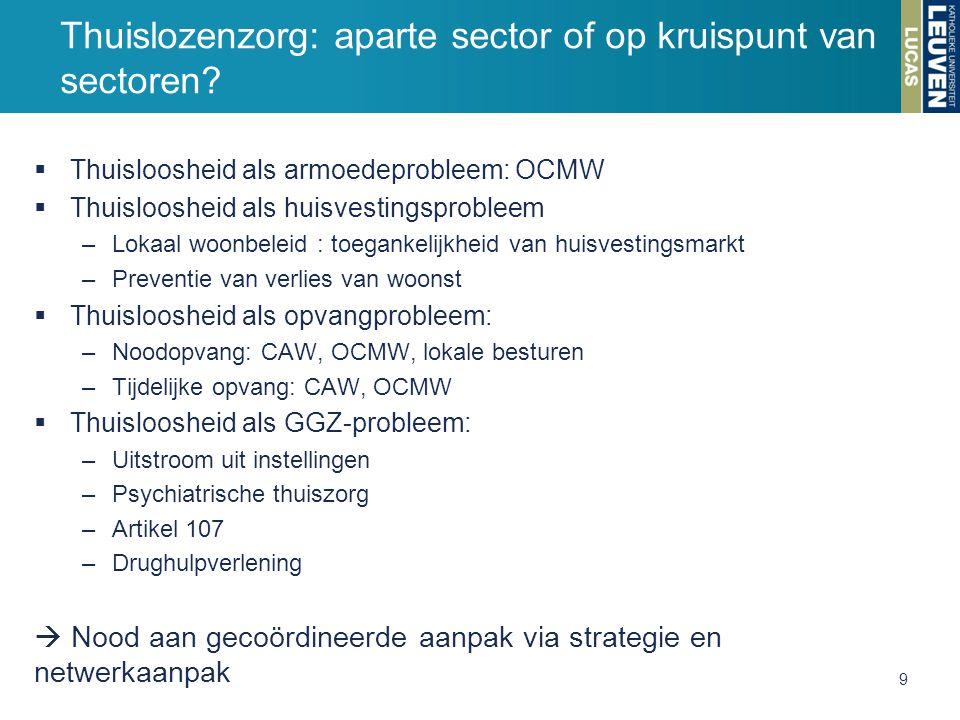 Thuislozenzorg: aparte sector of op kruispunt van sectoren