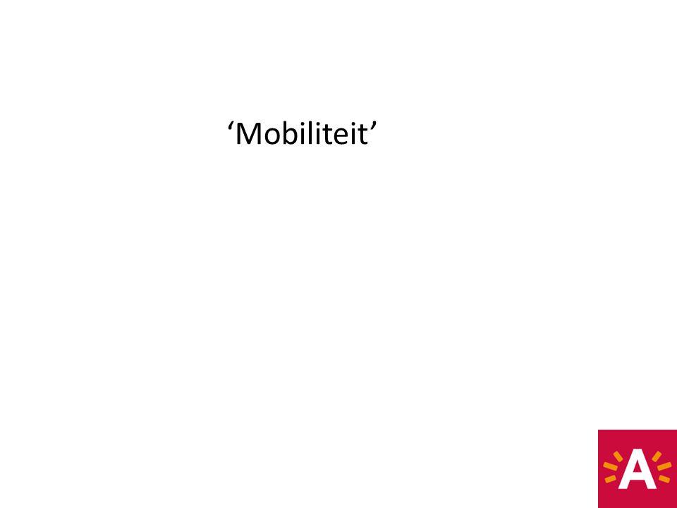 'Mobiliteit'