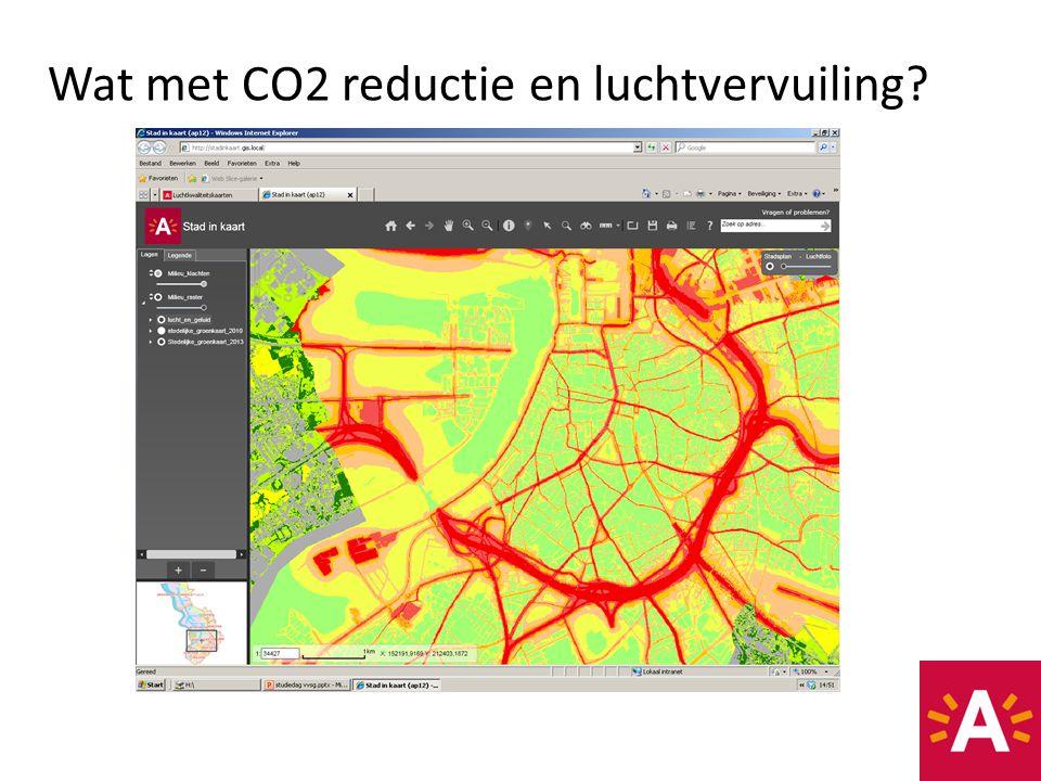 Wat met CO2 reductie en luchtvervuiling