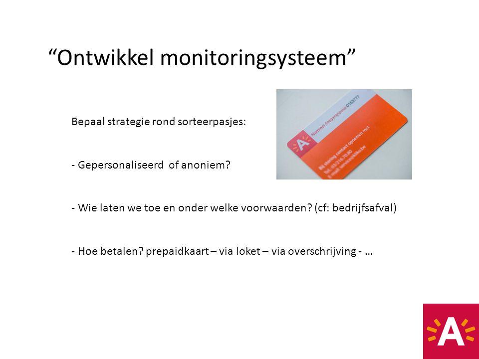 Ontwikkel monitoringsysteem