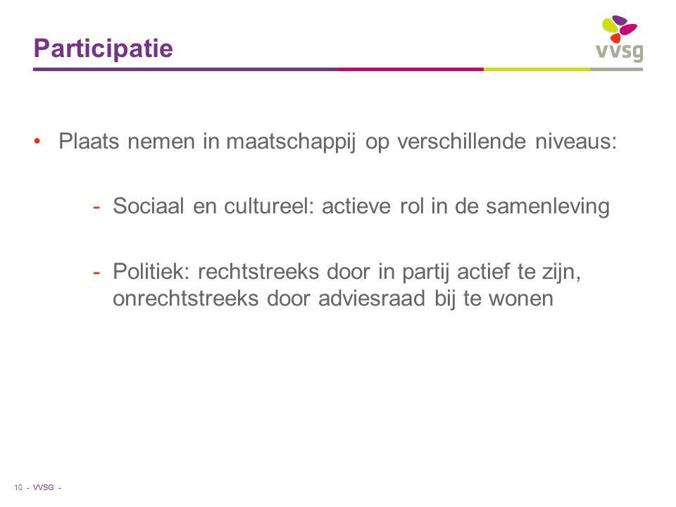Participatie Plaats nemen in maatschappij op verschillende niveaus: