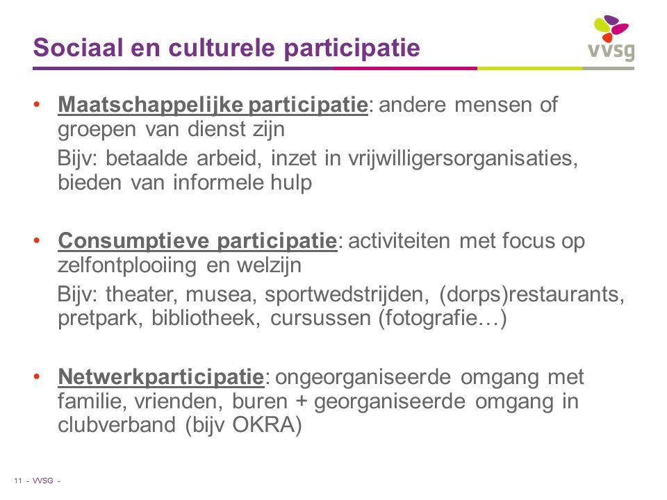 Sociaal en culturele participatie
