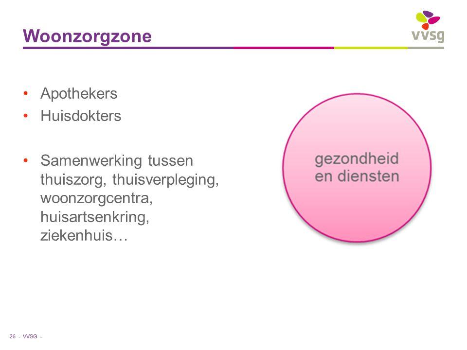 Woonzorgzone Apothekers Huisdokters