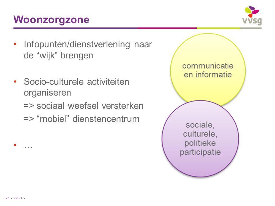 Woonzorgzone Infopunten/dienstverlening naar de wijk brengen