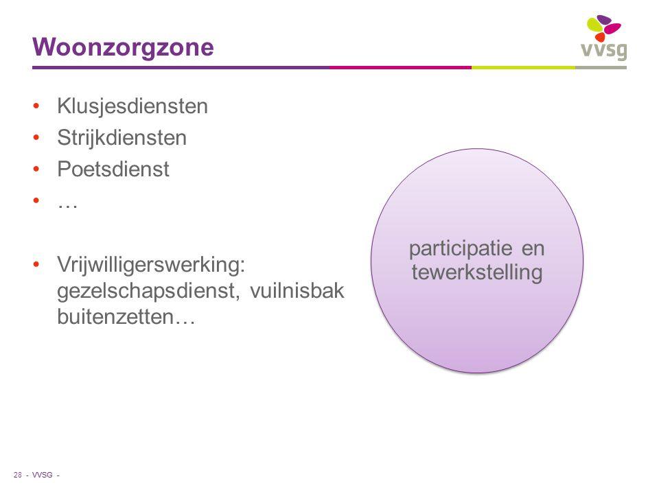 participatie en tewerkstelling