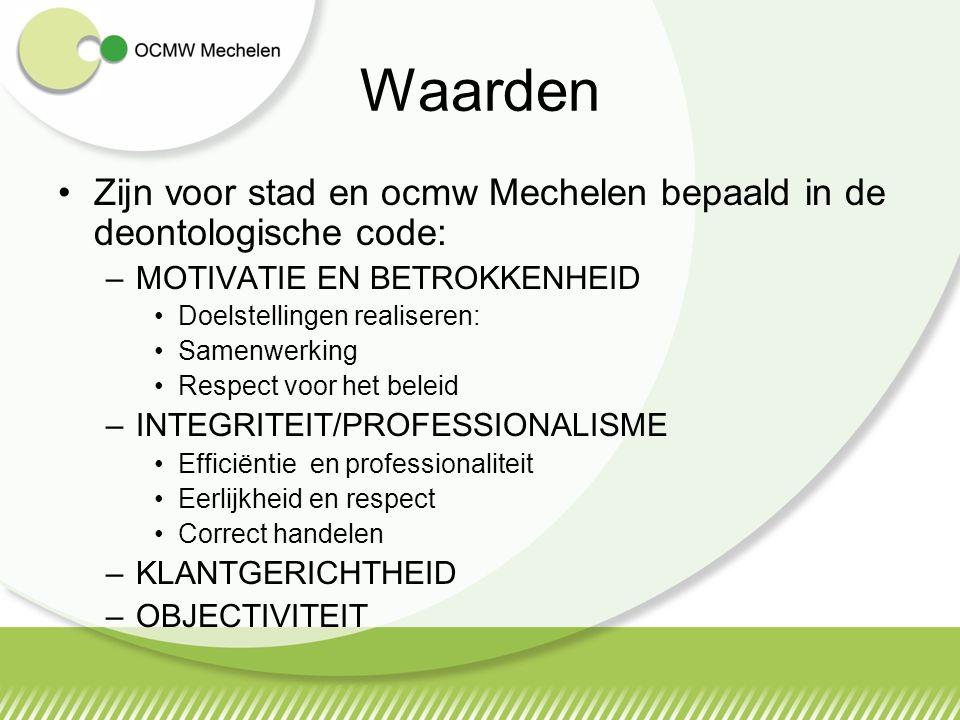 Waarden Zijn voor stad en ocmw Mechelen bepaald in de deontologische code: MOTIVATIE EN BETROKKENHEID.