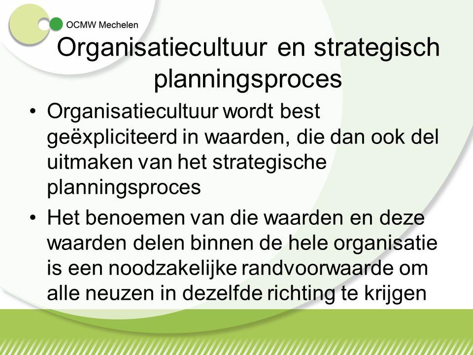 Organisatiecultuur en strategisch planningsproces