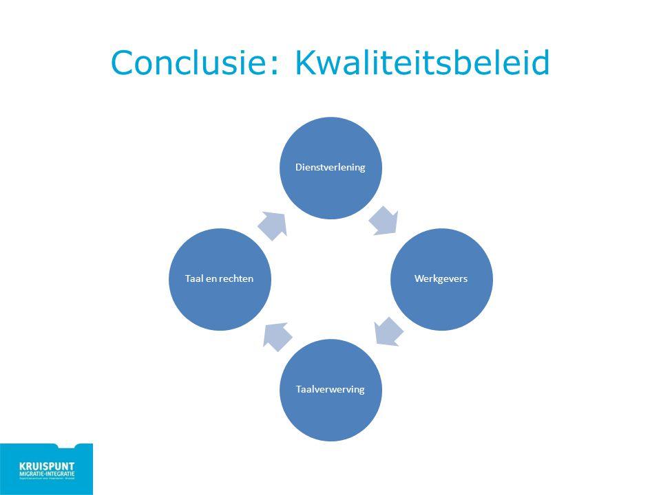 Conclusie: Kwaliteitsbeleid