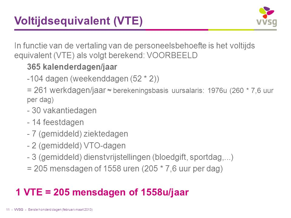 Voltijdsequivalent (VTE)
