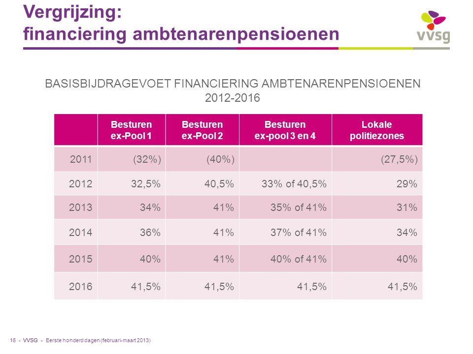 Vergrijzing: financiering ambtenarenpensioenen