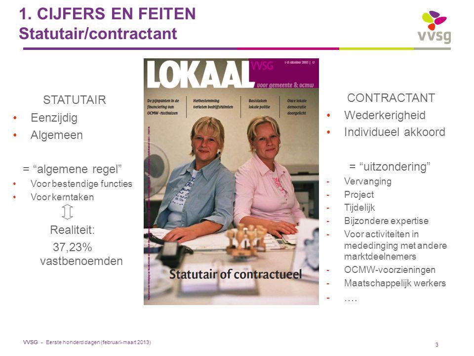 1. CIJFERS EN FEITEN Statutair/contractant