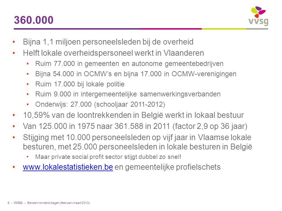 360.000 Bijna 1,1 miljoen personeelsleden bij de overheid