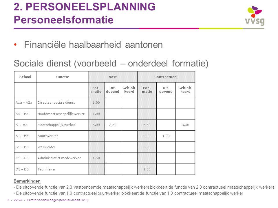 2. PERSONEELSPLANNING Personeelsformatie