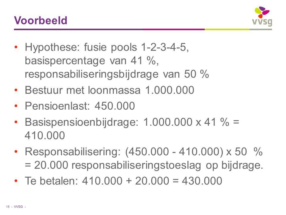 Voorbeeld Hypothese: fusie pools 1-2-3-4-5, basispercentage van 41 %, responsabiliseringsbijdrage van 50 %