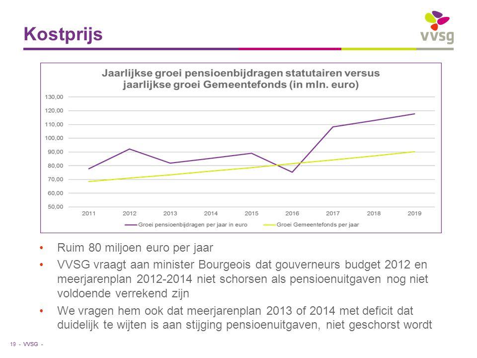 Kostprijs Ruim 80 miljoen euro per jaar