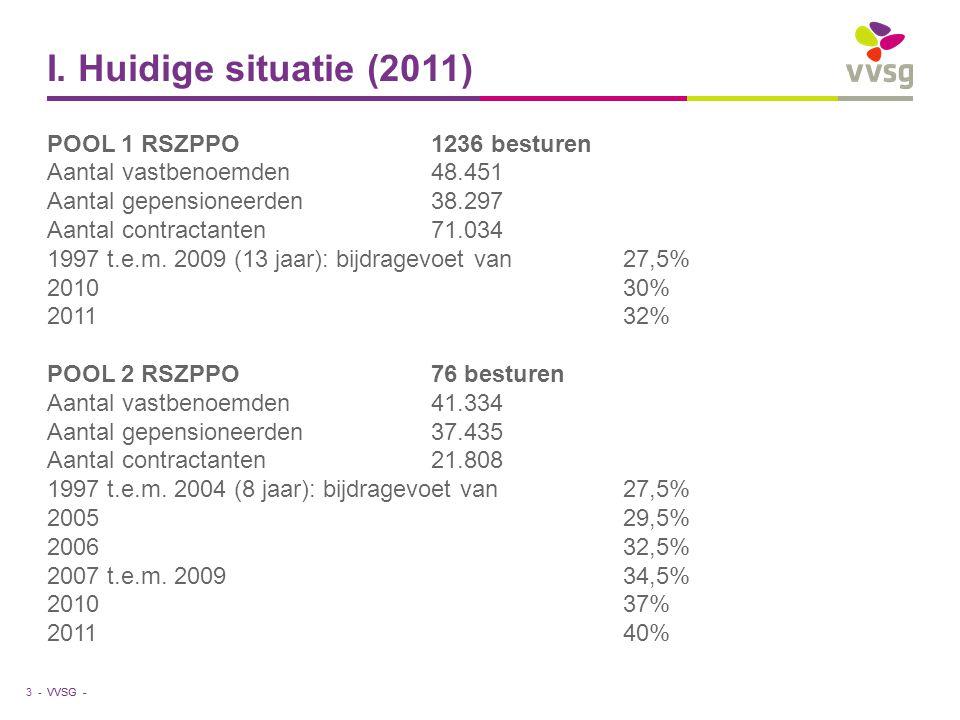 I. Huidige situatie (2011) POOL 1 RSZPPO 1236 besturen